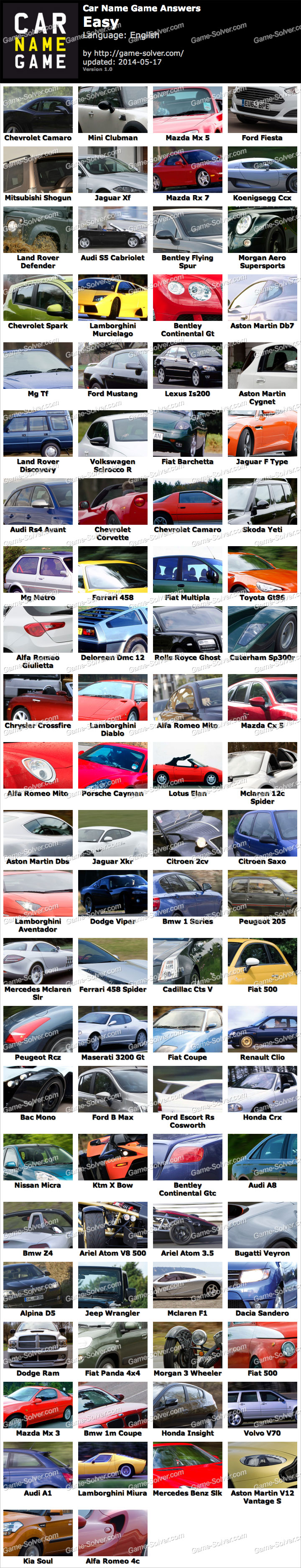 Car Name Game Easy Answers