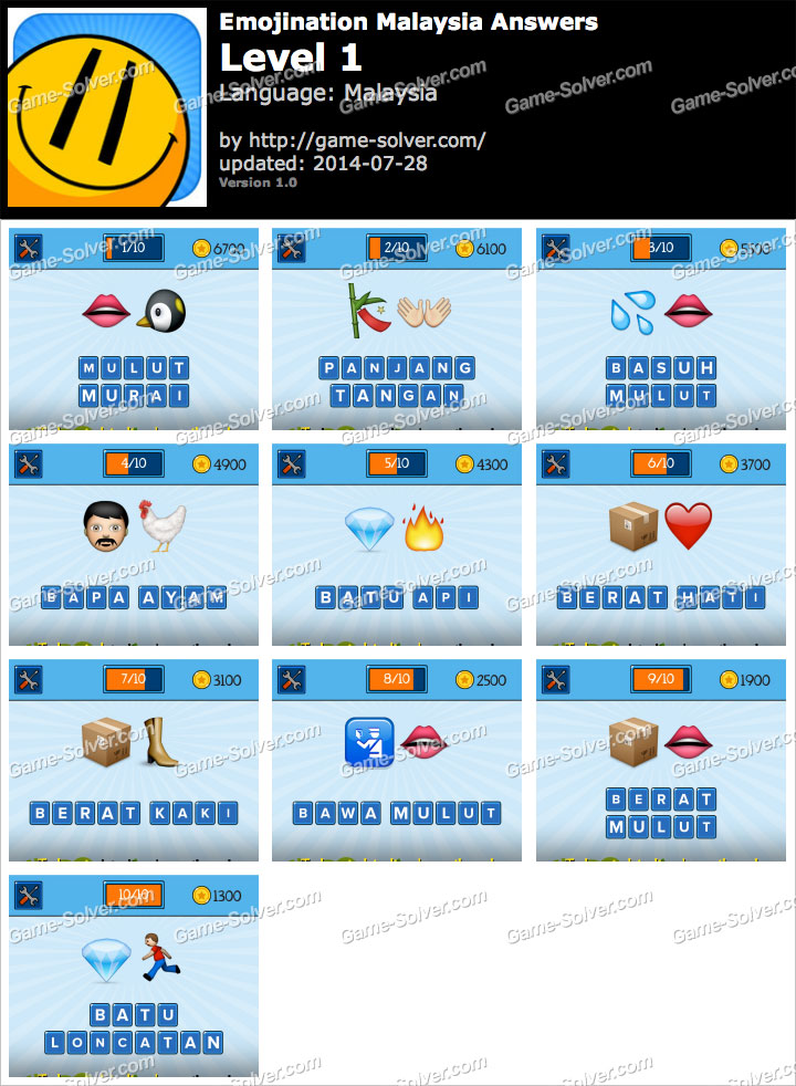 EmojiNation Malaysia Level 1