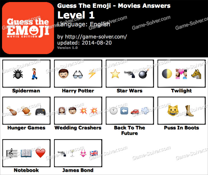 Guess The Emoji Movie Answers - Game Solver