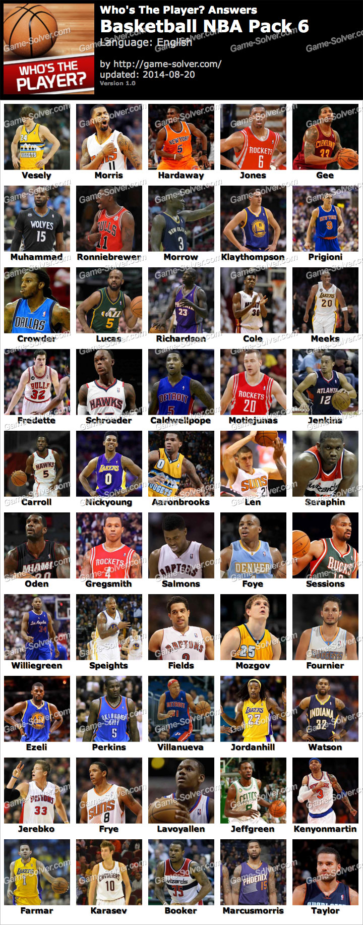 Who's The Player Basketball NBA Pack 6