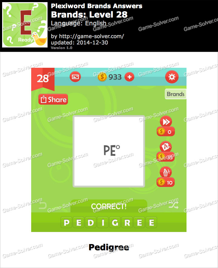 Plexiword Brands Level 28