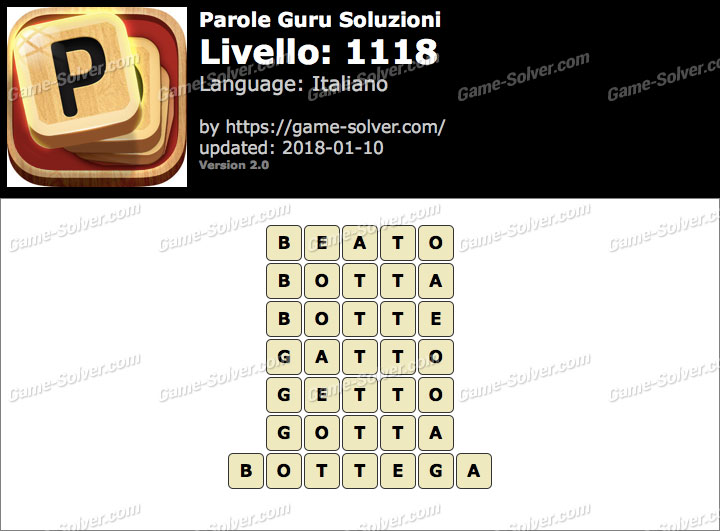 Parole Guru Livello 1118 Soluzioni