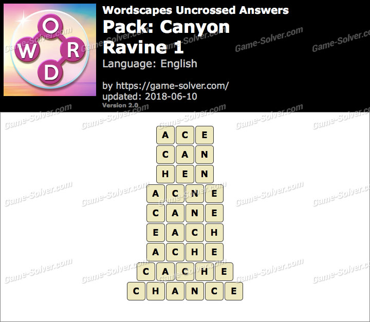 Wordscapes Uncrossed Canyon-Ravine 1 Answers