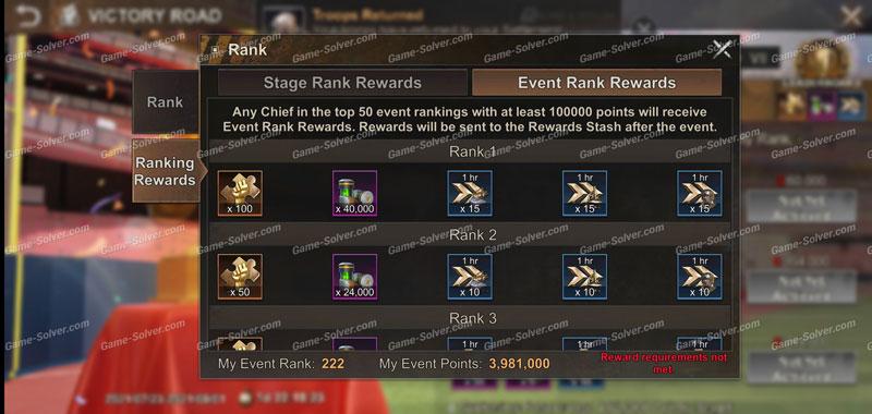Victory Road Reward