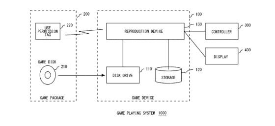 Sony tyuukogameblock patents