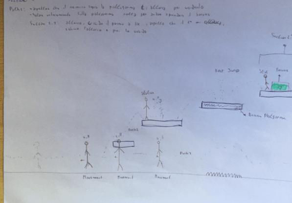Level design on paper