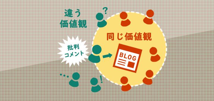 違う価値観をもったひとが、こちらのブログに辿り着いてしまうと、アンチと化して批判コメントを送ってくる可能性が高くなる