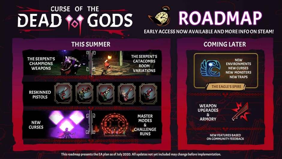 Curse of the Dead Gods early access roadmap