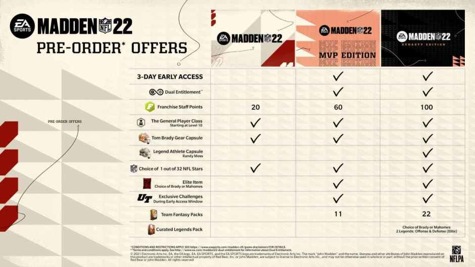 Madden NFL 22 Pre Order