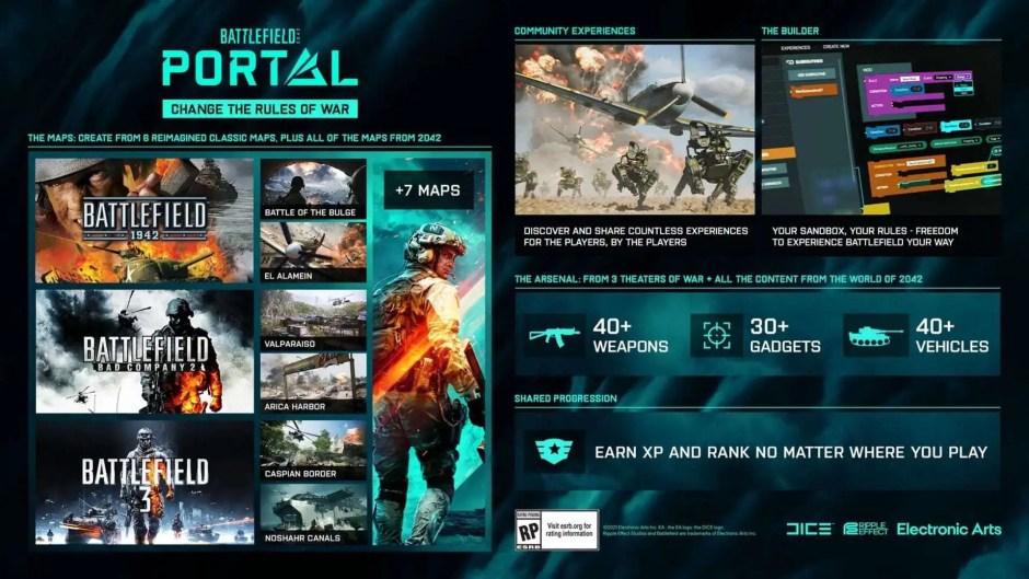 Battlefield Portal Infograph