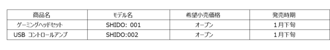 ゲーミングヘッドセット SHIDO:001、USBコントロールアンプ SHIDO:002一般発売開始
