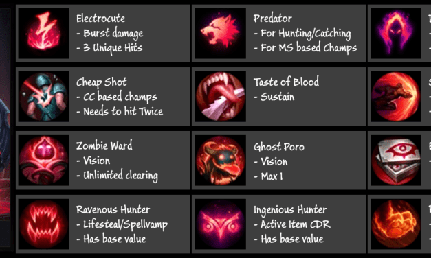 Runes Reforged – By the Numbers