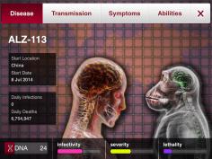 Human-Ape effect