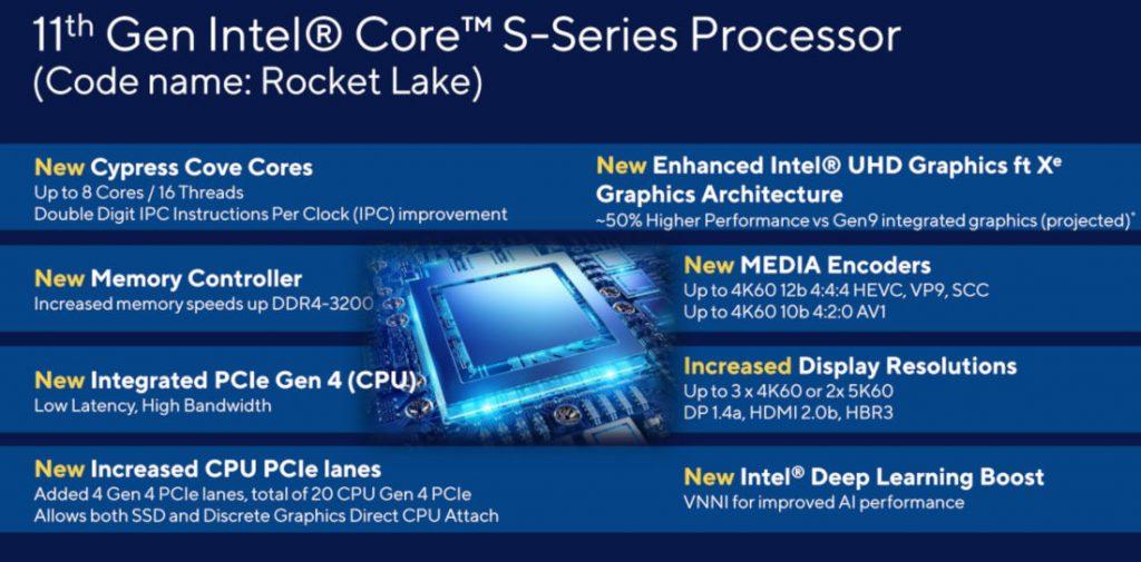 Intel 11th Gen Rocket