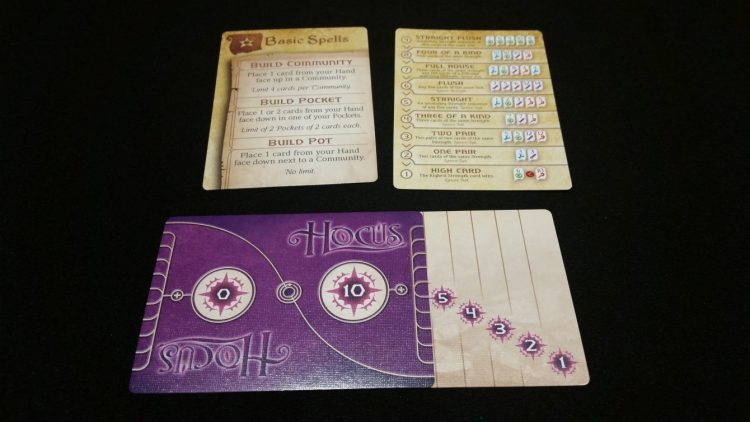 Every player gets one - Basic spells (with poker hand value cheat sheet on back) and a score tracker.