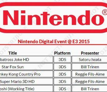 Fans crean un generador de rumores de Nintendo para el E32015