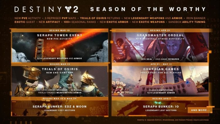 Destiny 2 Season Of The Worthy Trials Of Osiris Roadmap Content Drop Calendar