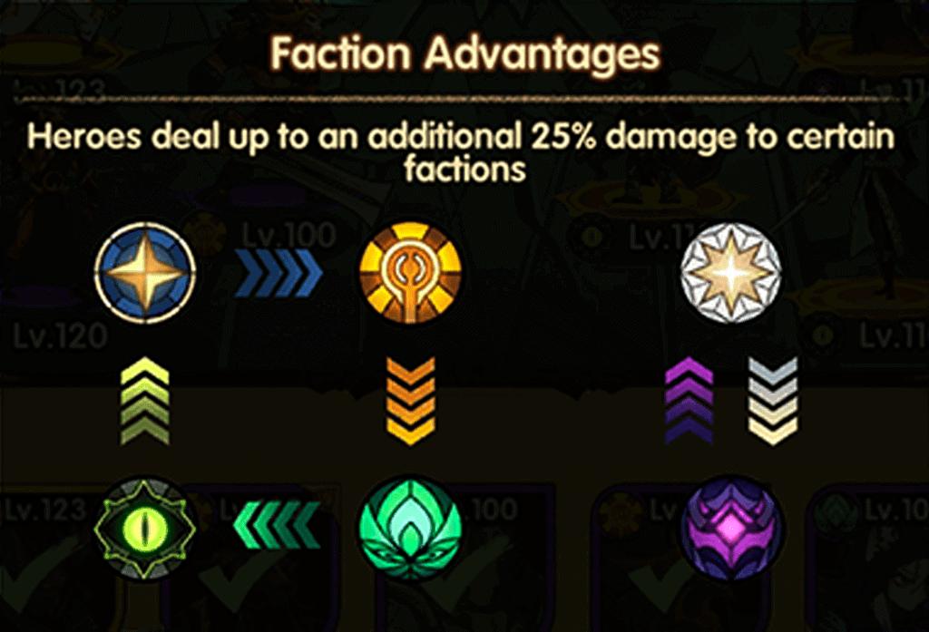 Faction advantages AFK Arena