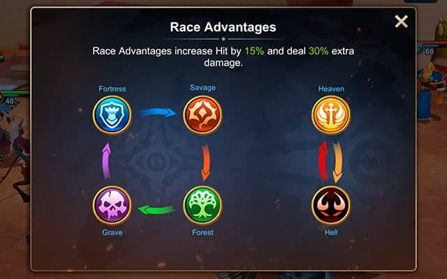 Idle War race advantages system