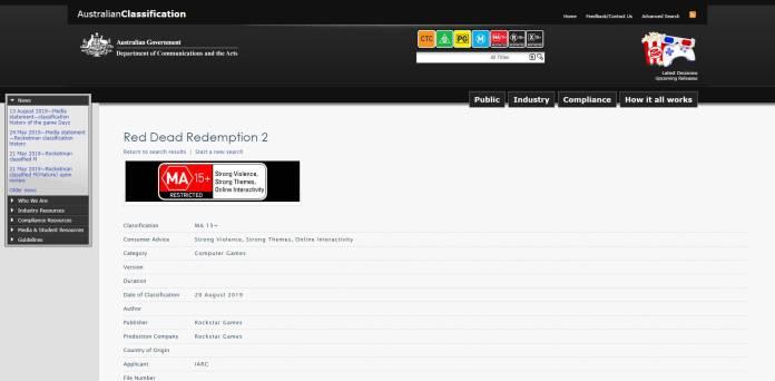 Red Dead Redemption 2 PC classificação