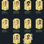 FIFA 20 Overall Rating
