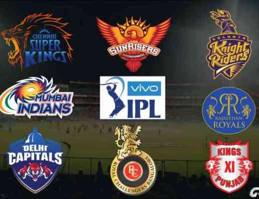 IPL 2021 Auction Full Squad List Of All 8 Teams In IPL 2021