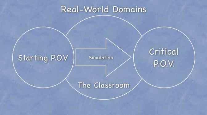 Simulating Utopia: Critical Simulation and the Teaching of Utopia