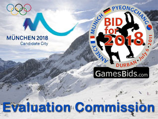 Munich 2018 Gets Ready For IOC Inspection