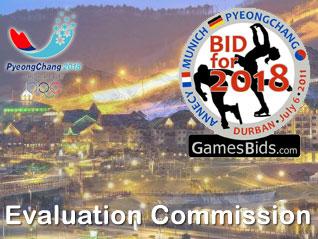 PyeongChang 2018 Prepares For IOC Visit