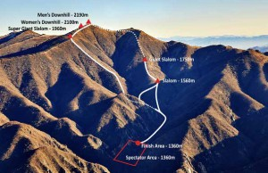 Beijing 2022 Proposed National Alpine Ski Centre, Yanqing Cluster, (IOC Photo, January 2015)