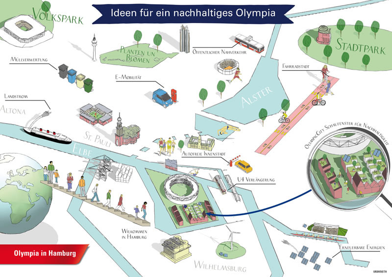Hamburg 2024 Reveals Bid Details With Focus On a Green Olympics