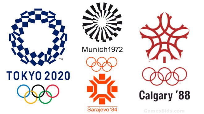 Is the new Tokyo 2020 Olympic logo a throwback to a past era?