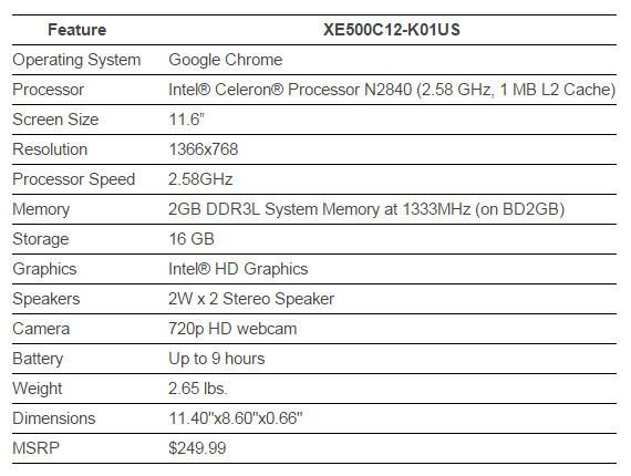 Samsung_Chromebook_2_specs