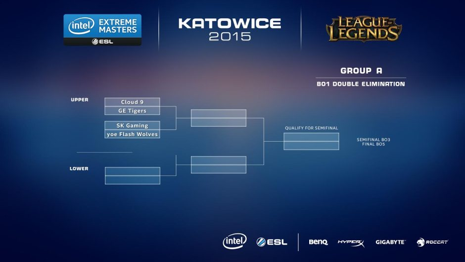 lolkatowice2015_group_a