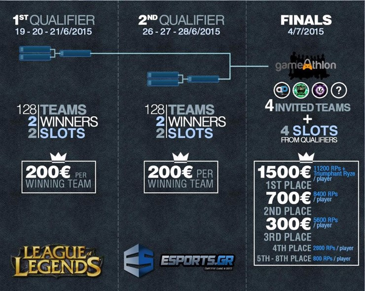 infographic_LOL_updated