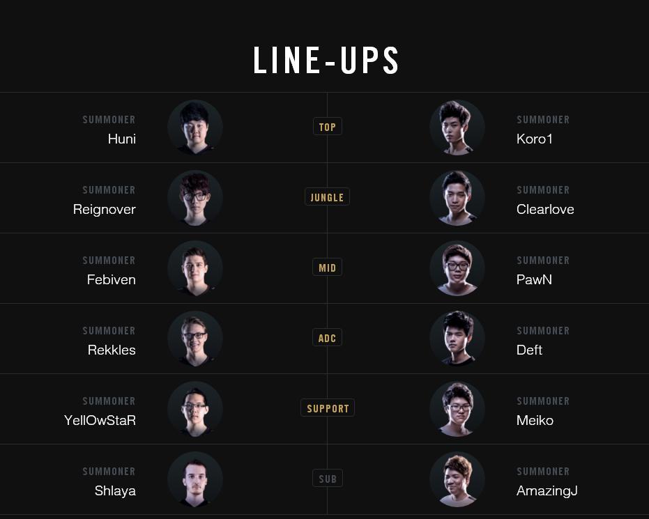 lineups