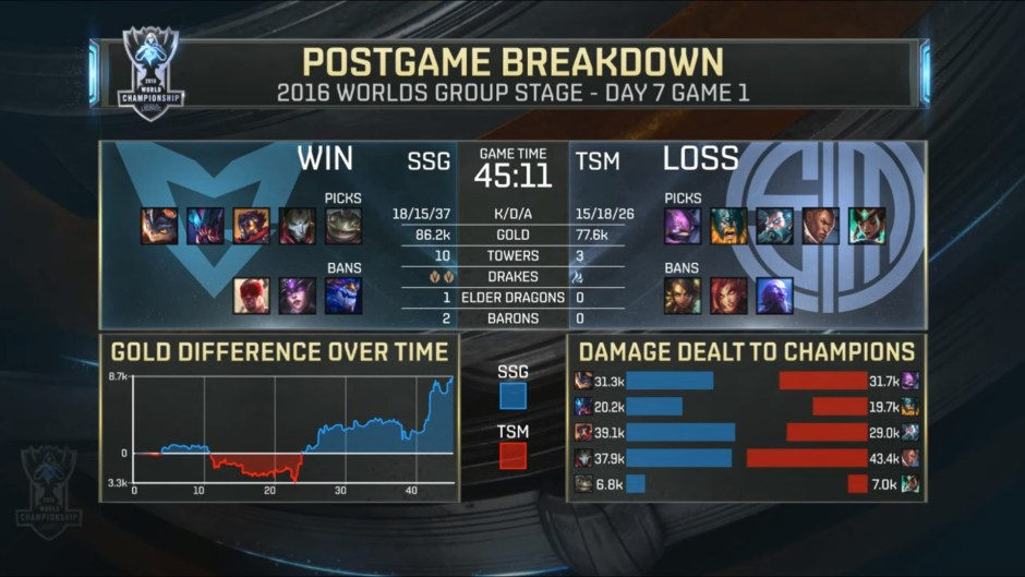 game1stats