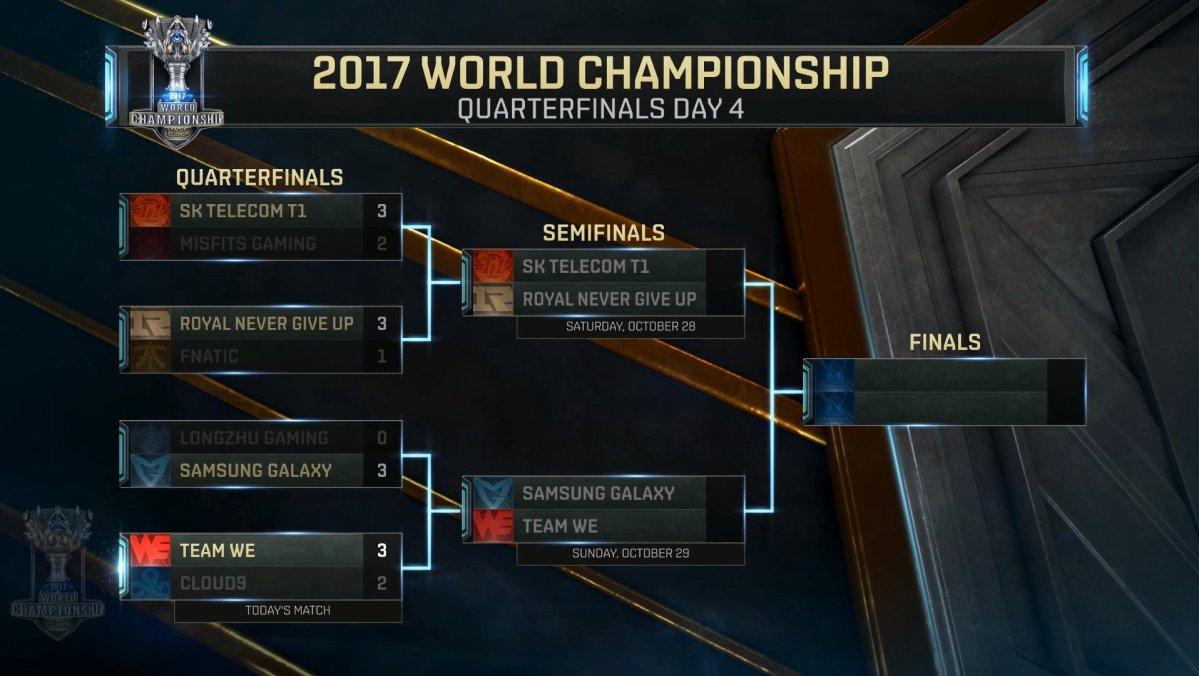 League of Legends: Worlds 2017 | Οι μεγάλοι ημιτελικοί