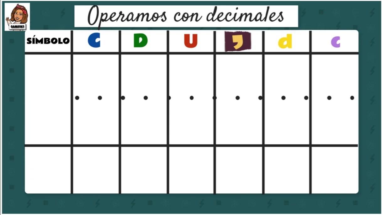 Jugamos con los decimales