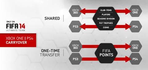 fifa-14-transfer