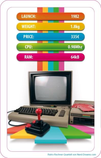 C64 (Foto: Nerd Dreams)