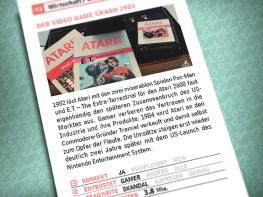 Quartett der Videospiel-Skandale. (Foto: WASD Magazin)