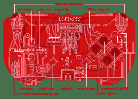 Aufbau des Instruments. (Foto: Kickstarter)