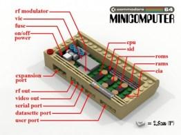 LEGO Minicomputer. (Foto: LEGO Ideas)