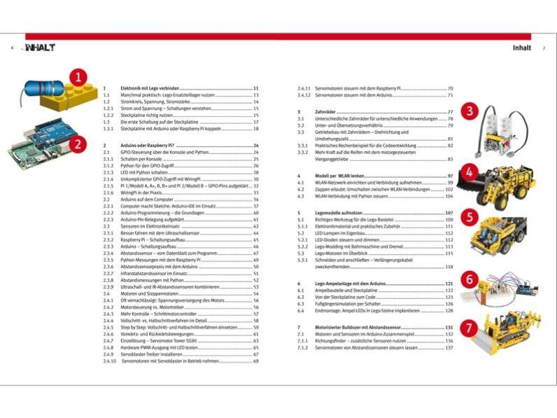 Inhaltsverzeichnis. (Foto: Franzis Verlag)