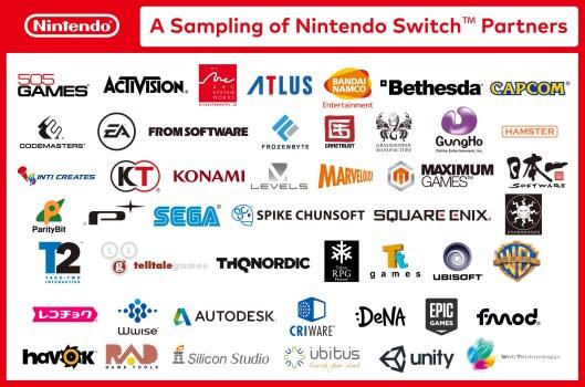 Diese Firmen bringen Inhalte auf Switch. (Foto: Nintendo)