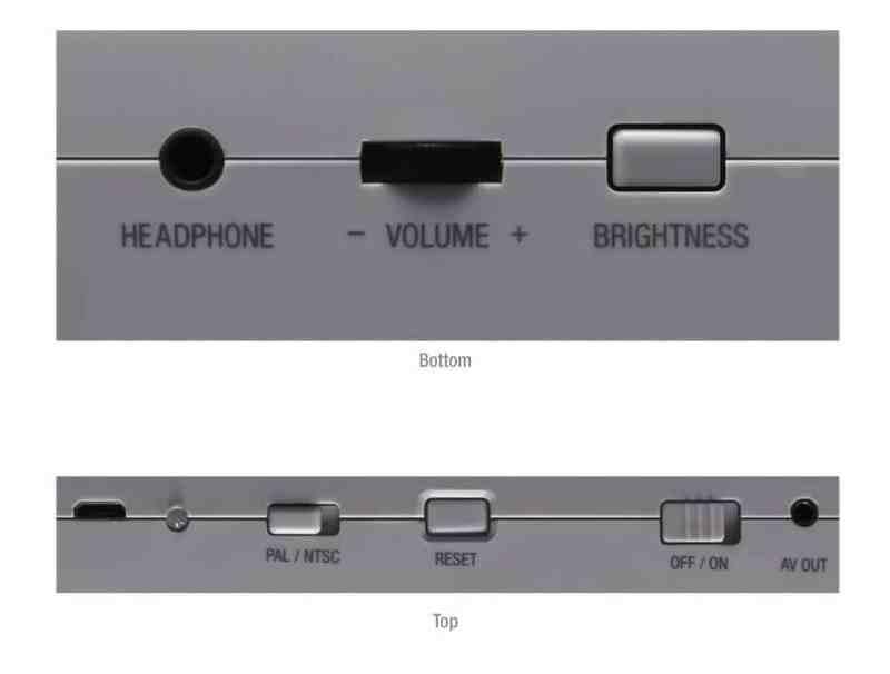 Helligkeit und Lautstärke lassen sich auch einstellen. (Foto: Hyperkin)