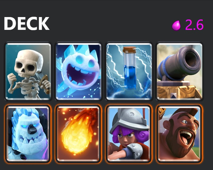 Best f2p decks in Clash Royale, hog cycle decks