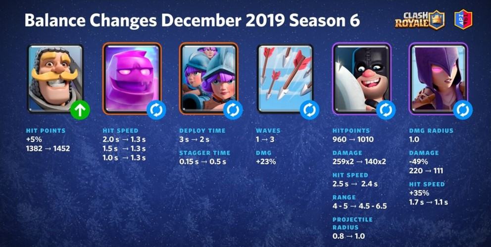 clash royale december balance changes