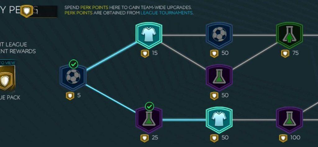 FIFA Mobile 20 Perks